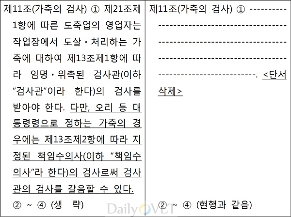축위법개정-201306