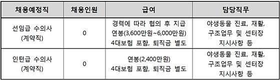 전북야동센터채용_20131011
