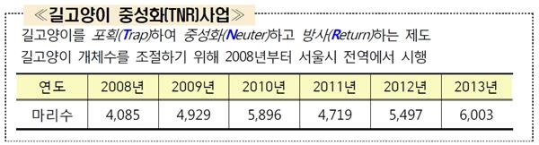 140616 서울 TNR1