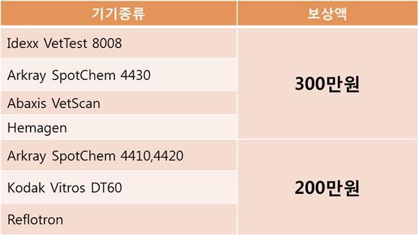 141112 프로벳 보상판매2