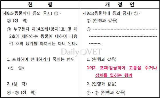 201507animalprotectionlaw_kimkwangjin