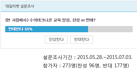 poll_20150703
