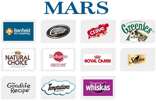 mars_petcare brands