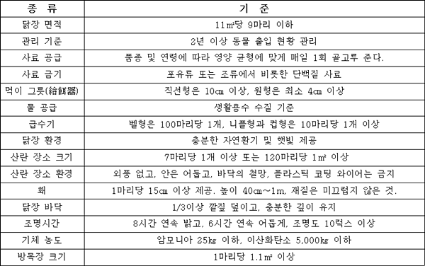 20171204limdongju1