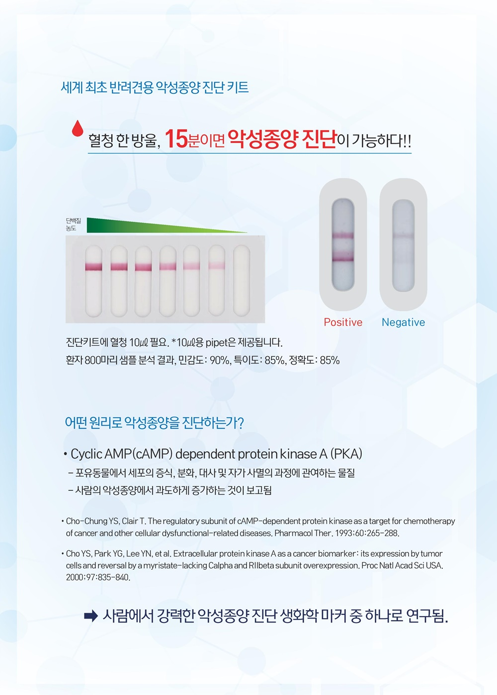 20180502aniscan cancer kit3