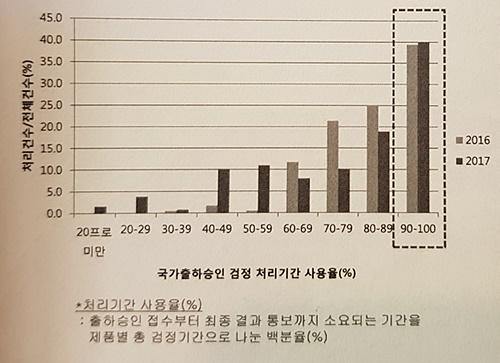 20180510kahpa_kimyongsang2