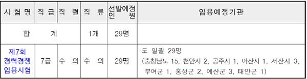 20180511chungnam vet