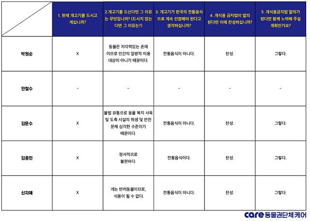 20180612care_seoul mayor1