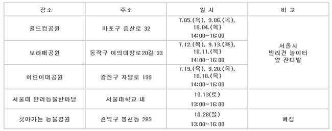 2018 찾아가는 반려동물 이동검진센터 운영 일정 (자료 : 서울시)