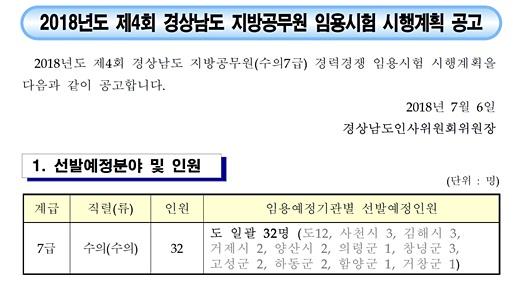 20180709gyeongnam