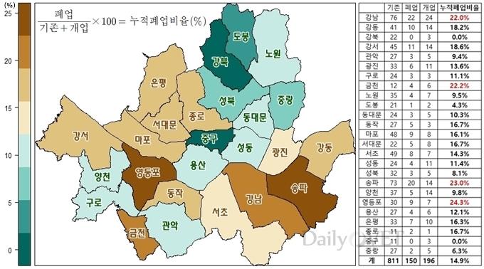 2014.12월~2017.10월 서울시내 자치구별 동물병원 누적폐업비율 (자료 : 대한수의사회, 지도시각화 ⓒ 2018. 이규영)
