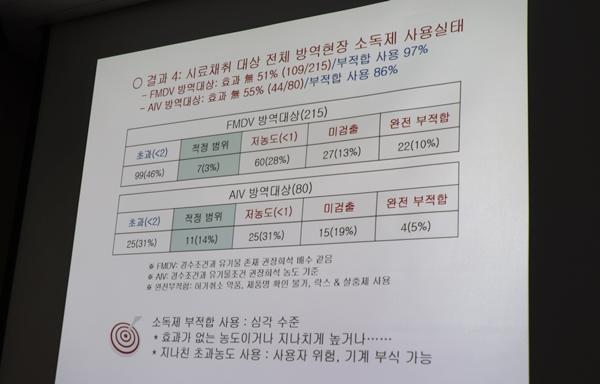 2017년 조사된 축산관련시설 소독약 희석 실태 (자료 : 최농훈 교수)
