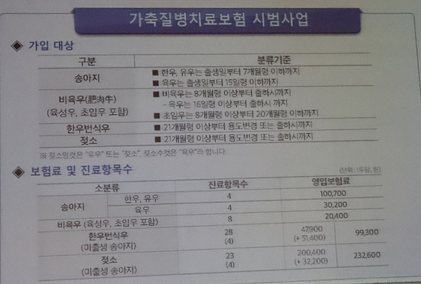 (자료 : 농림축산식품부)