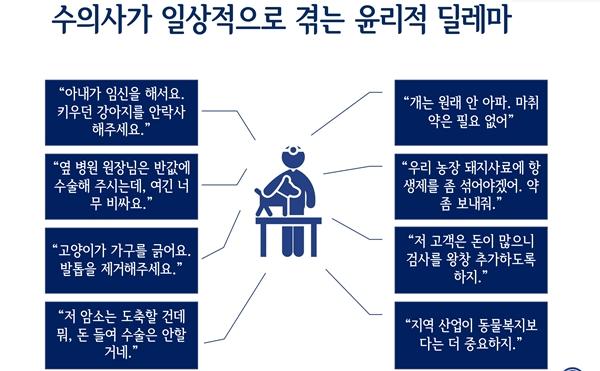 (대한수의사회 수의윤리 강의자료 중 발췌)