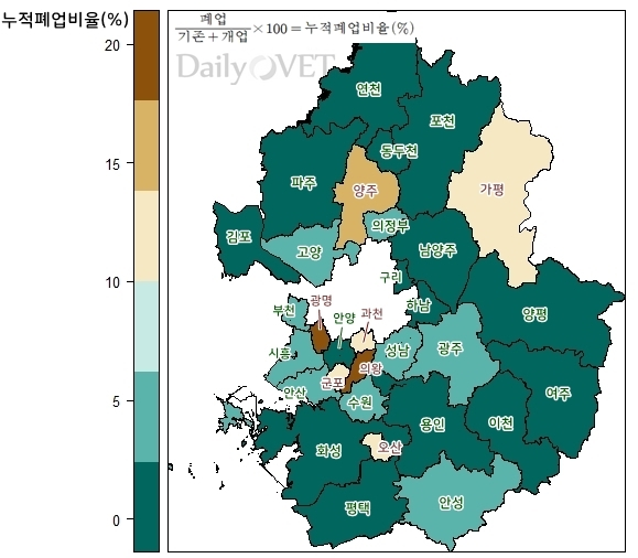 2017.10월 ~ 2018.10월 경기도내 시군별 동물병원 누적폐업비율 (자료 : 대한수의사회, 지도시각화ⓒ2019. 이규영)