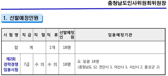 20190201chungnam