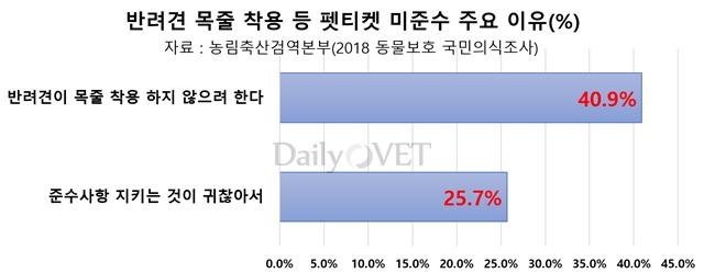 20190211qia_poll3