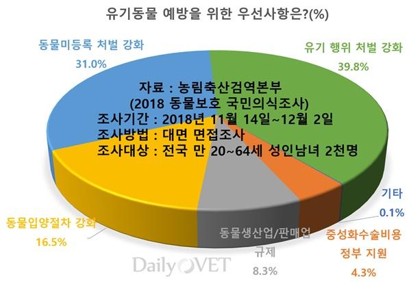20190212qia_poll1