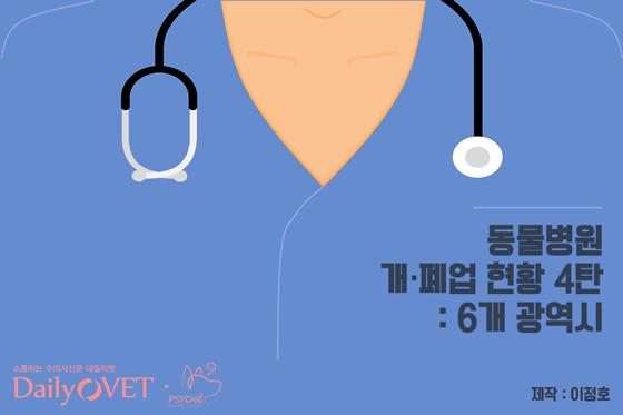 weeklyvet183_card1