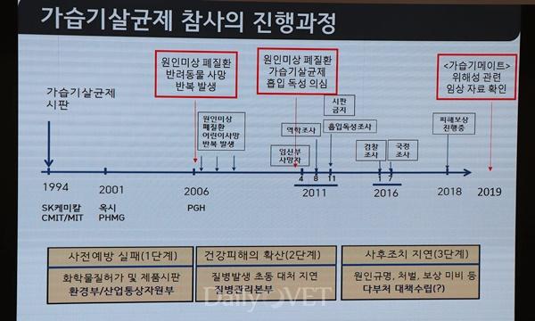 사회적참사 특별조사위원회 발표자료 캡쳐