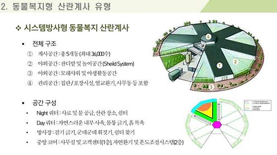 김준영 위원장 발표자료 발췌
