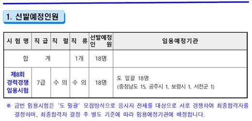 20190710chungnam