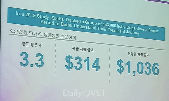 한국조에티스 발표자료 중 일부