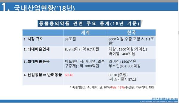 @한국동물약품협회