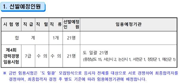 20200211chungnam