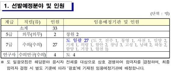 20200212gyeongnam