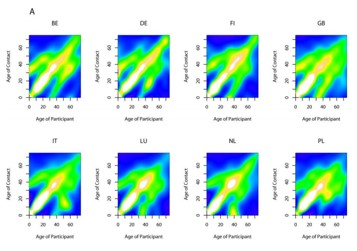 그림 4. 밝은색일수록 높은 접촉 빈도를 나타냅니다, 출처: Mossong J, et al. (2008) PLoS Med 5(3): e74