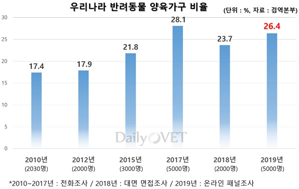 20200501statistics0