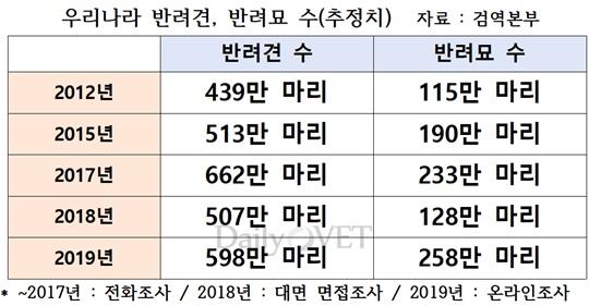 20200501statistics2